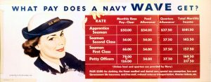 Navy Waves in WWII