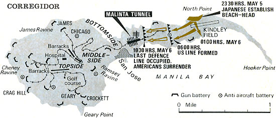 Battle of Corregidor Facts