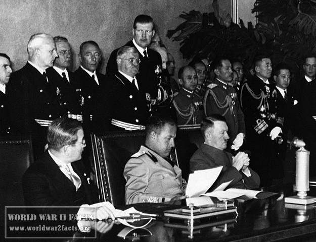 Tripartite Pact World War 2 Facts